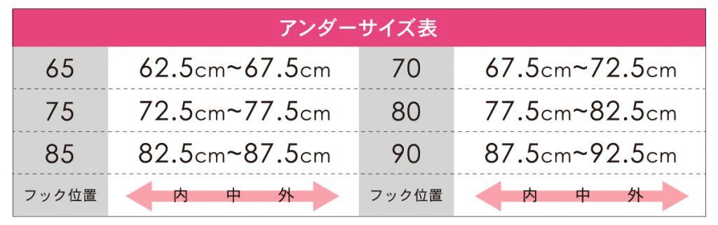 ブラジャーのアンダーサイズ表